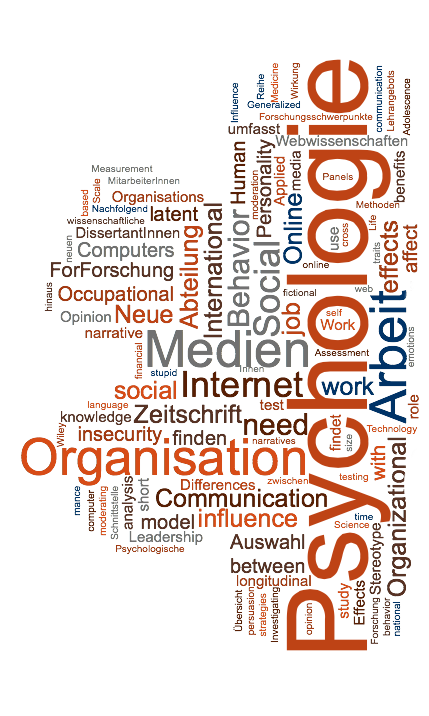 wordcloud-AOM